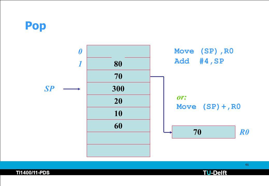 TU-Delft TI1400/11-PDS 46 Pop 70 300 20 10 60 SP Move (SP),R0 Add #4,SP 80 0 1 70R0 or: Move (SP)+,R0