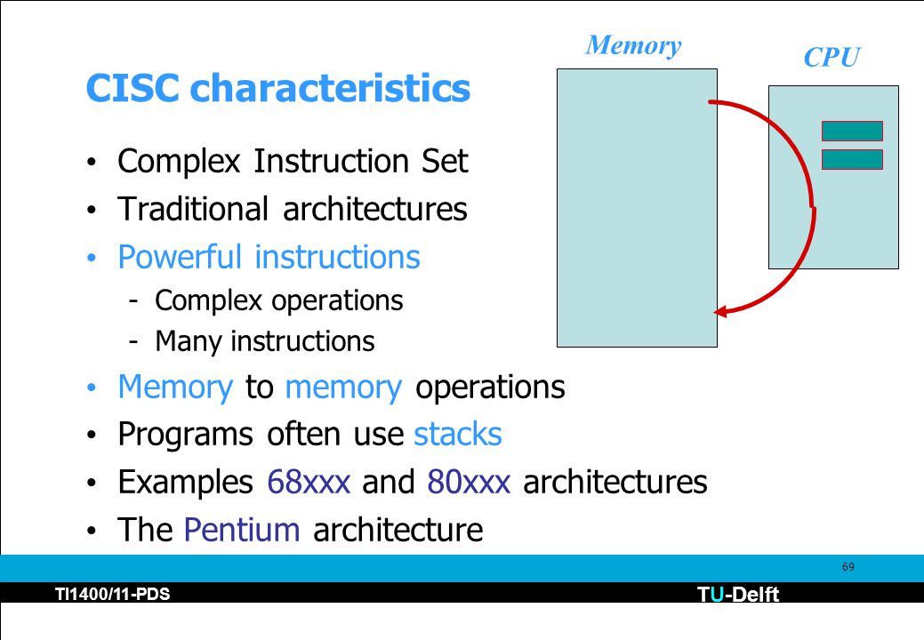 TU-Delft TI1400/11-PDS 69 CISC characteristics Complex Instruction Set Traditional architectures Powerful instructions -Complex operations -Many instructions Memory to memory operations Programs often use stacks Examples 68xxx and 80xxx architectures The Pentium architecture Memory CPU