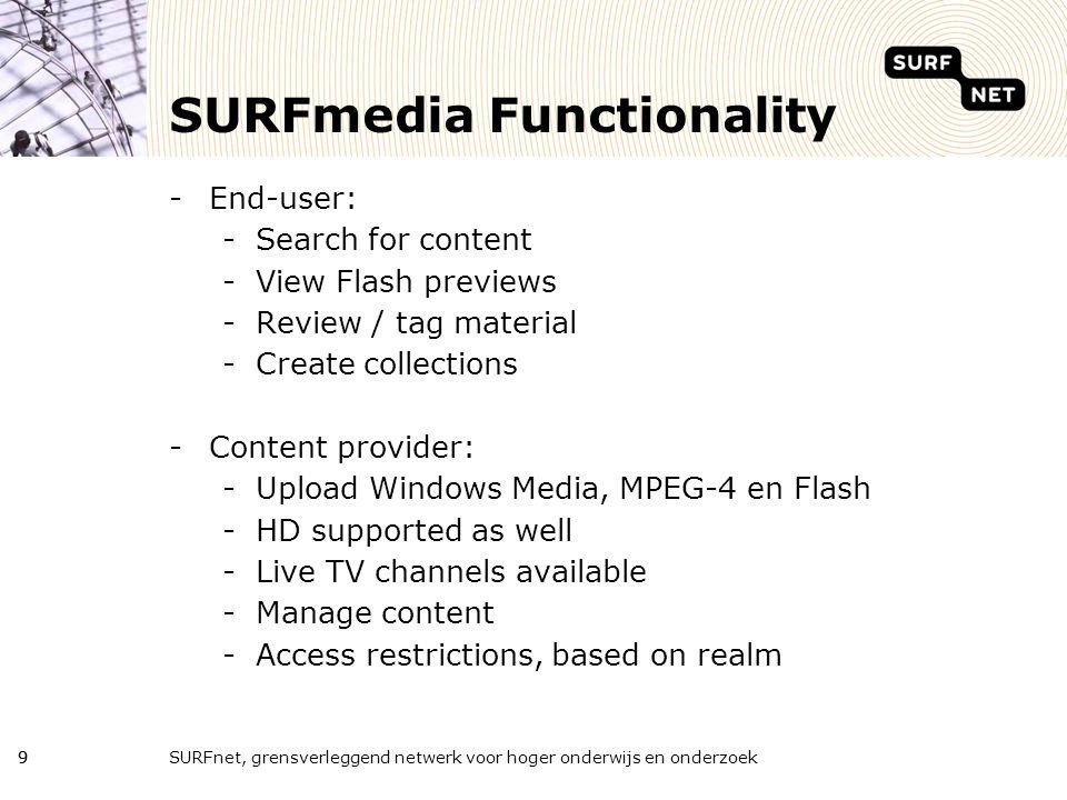 SURFnet, grensverleggend netwerk voor hoger onderwijs en onderzoek8 What is SURFmedia.