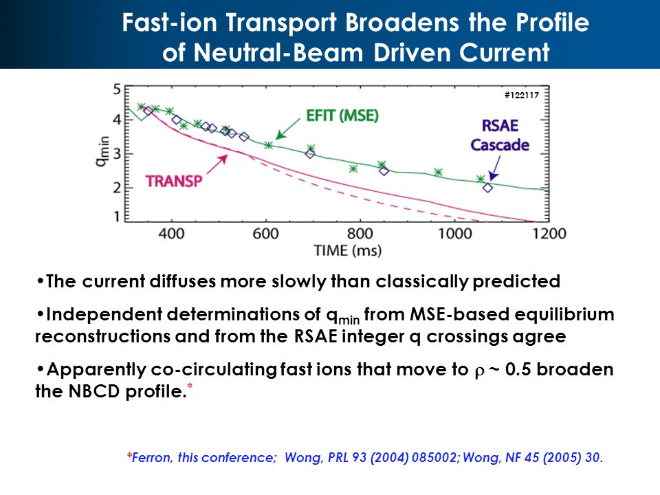 Fast-ion Transport Broadens the Profile of Neutral-Beam Driven Current V2 R0 V2 *Ferron, this conference; Wong, PRL 93 (2004) 085002; Wong, NF 45 (2005) 30.
