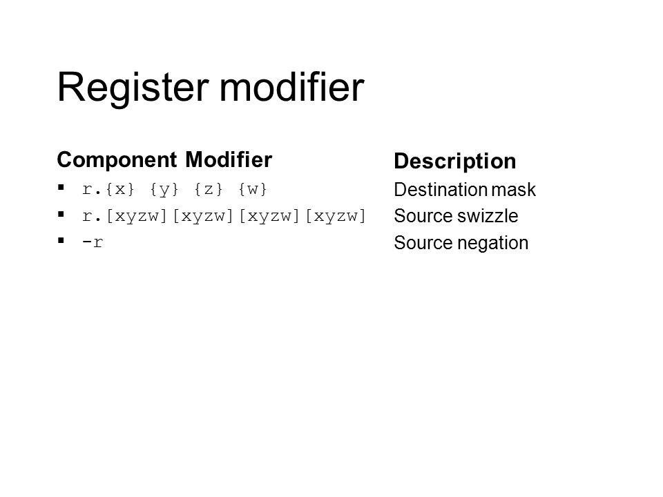 Register modifier Component Modifier  r.{x} {y} {z} {w}  r.[xyzw][xyzw][xyzw][xyzw]  -r Description Destination mask Source swizzle Source negation