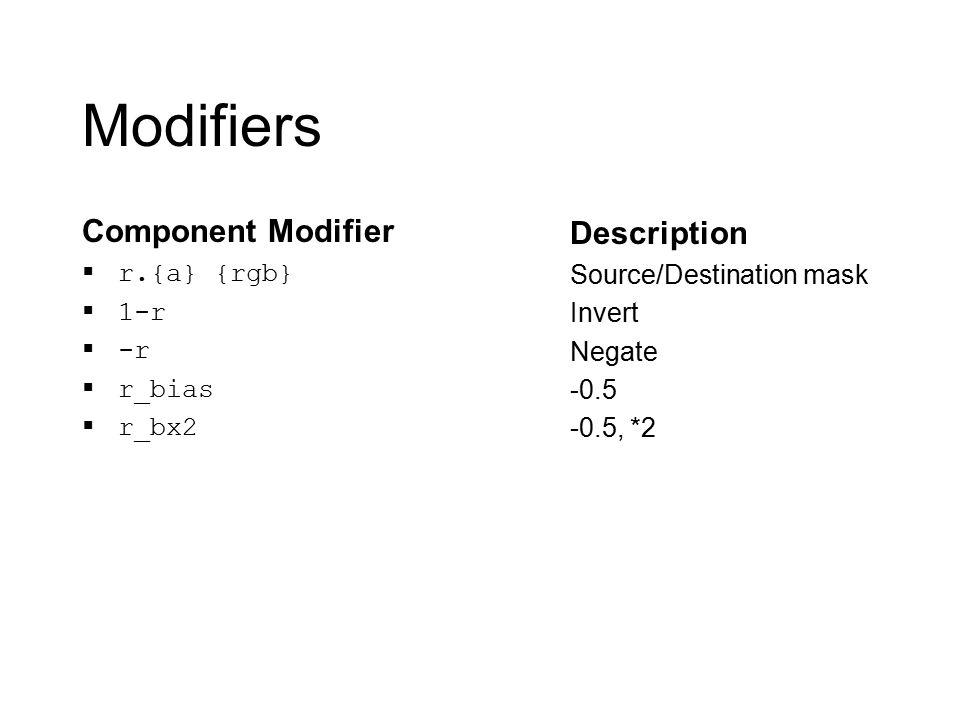 Modifiers Component Modifier  r.{a} {rgb}  1-r  -r  r_bias  r_bx2 Description Source/Destination mask Invert Negate -0.5 -0.5, *2