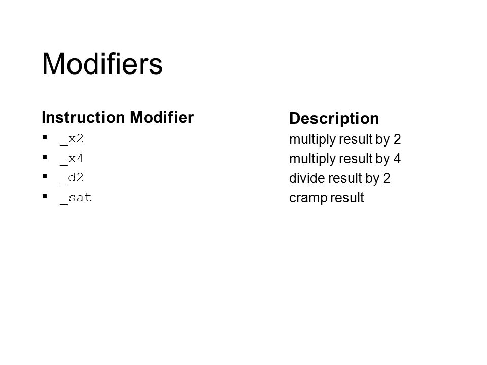 Modifiers Instruction Modifier  _x2  _x4  _d2  _sat Description multiply result by 2 multiply result by 4 divide result by 2 cramp result