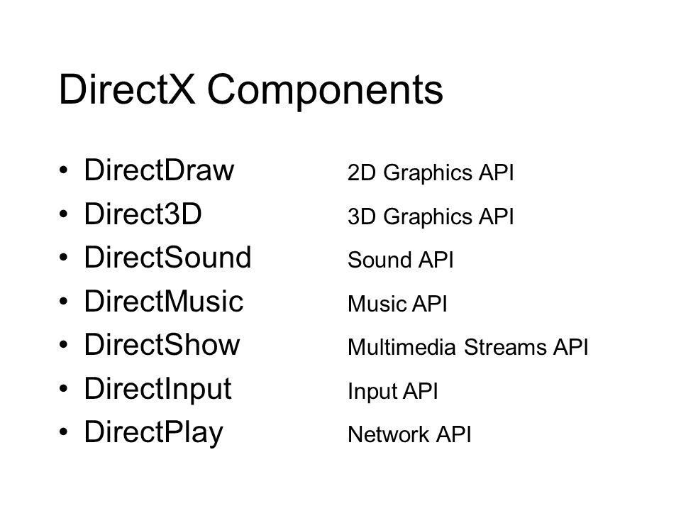 DirectX Components DirectDraw Direct3D DirectSound DirectMusic DirectShow DirectInput DirectPlay 2D Graphics API 3D Graphics API Sound API Music API M