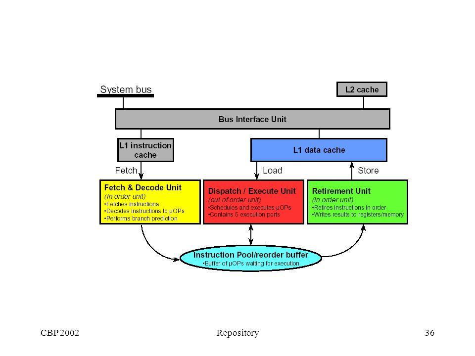 CBP 2002Repository36