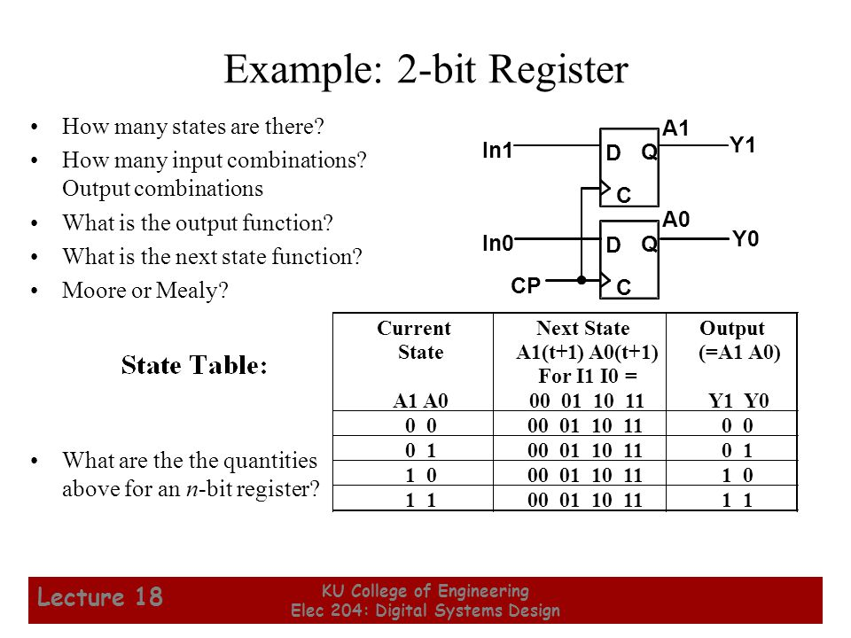 3 KU College of Engineering Elec 204: Digital Systems Design Lecture 18 Register Design Models Due to the large numbers of states and input combinations as n becomes large, the state diagram/state table model is not feasible.