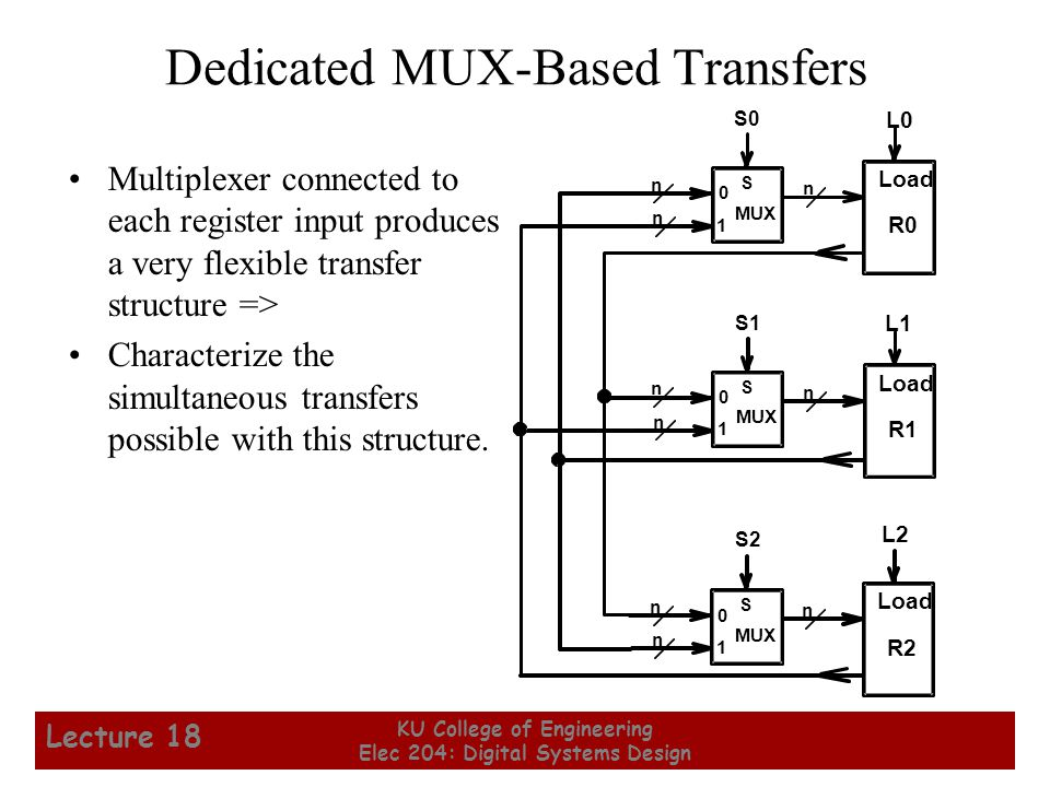 24 KU College of Engineering Elec 204: Digital Systems Design Lecture 18 Dedicated MUX-Based Transfers Multiplexer connected to each register input pr