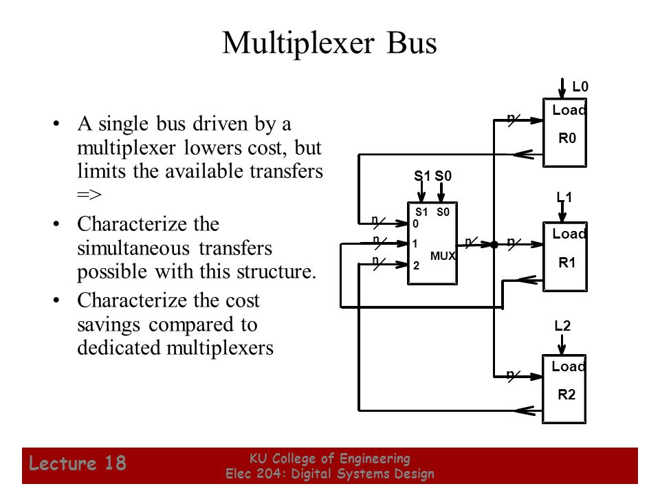 25 KU College of Engineering Elec 204: Digital Systems Design Lecture 18 Multiplexer Bus A single bus driven by a multiplexer lowers cost, but limits