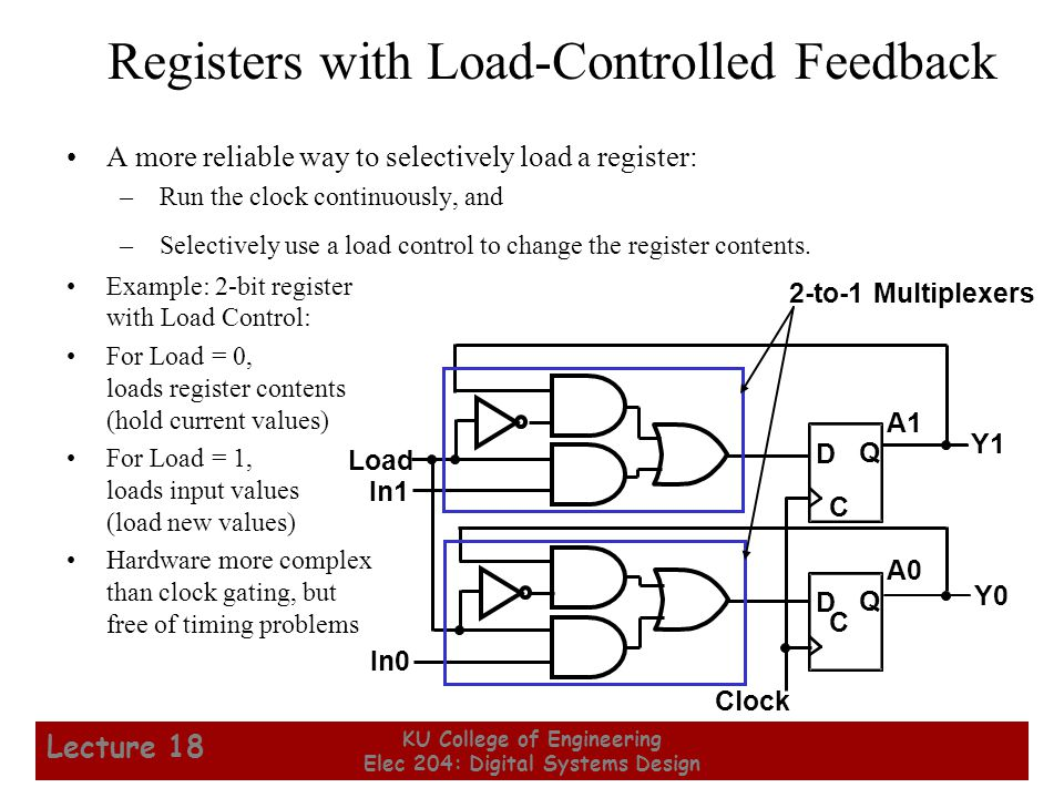 17 KU College of Engineering Elec 204: Digital Systems Design Lecture 18 Logical Microoperations (continued) Let R1 = 10101010, and R2 = 11110000 Then after the operation, R0 becomes: