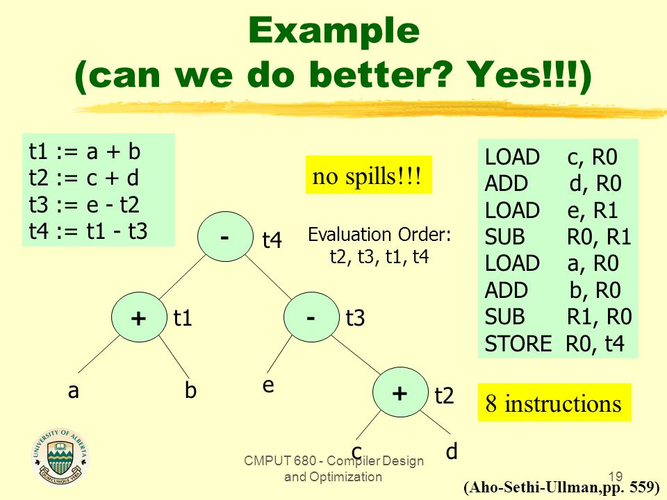 CMPUT 680 - Compiler Design and Optimization19 Example (can we do better.