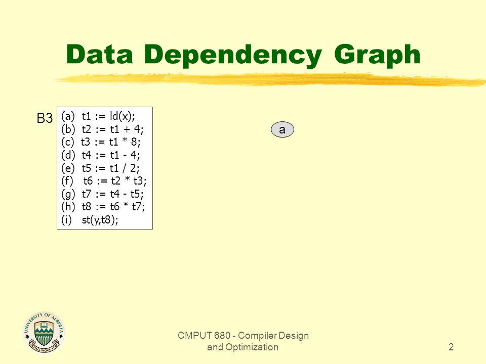 CMPUT 680 - Compiler Design and Optimization2 Data Dependency Graph (a) t1 := ld(x); (b) t2 := t1 + 4; (c) t3 := t1 * 8; (d) t4 := t1 - 4; (e) t5 := t1 / 2; (f) t6 := t2 * t3; (g) t7 := t4 - t5; (h) t8 := t6 * t7; (i) st(y,t8); B3 a
