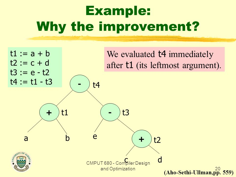 CMPUT 680 - Compiler Design and Optimization20 Example: Why the improvement? t1 := a + b t2 := c + d t3 := e - t2 t4 := t1 - t3 t4 + - -+ ab e cd t3 t