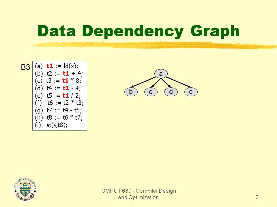 CMPUT 680 - Compiler Design and Optimization3 Data Dependency Graph (a) t1 := ld(x); (b) t2 := t1 + 4; (c) t3 := t1 * 8; (d) t4 := t1 - 4; (e) t5 := t1 / 2; (f) t6 := t2 * t3; (g) t7 := t4 - t5; (h) t8 := t6 * t7; (i) st(y,t8); B3 a bcde