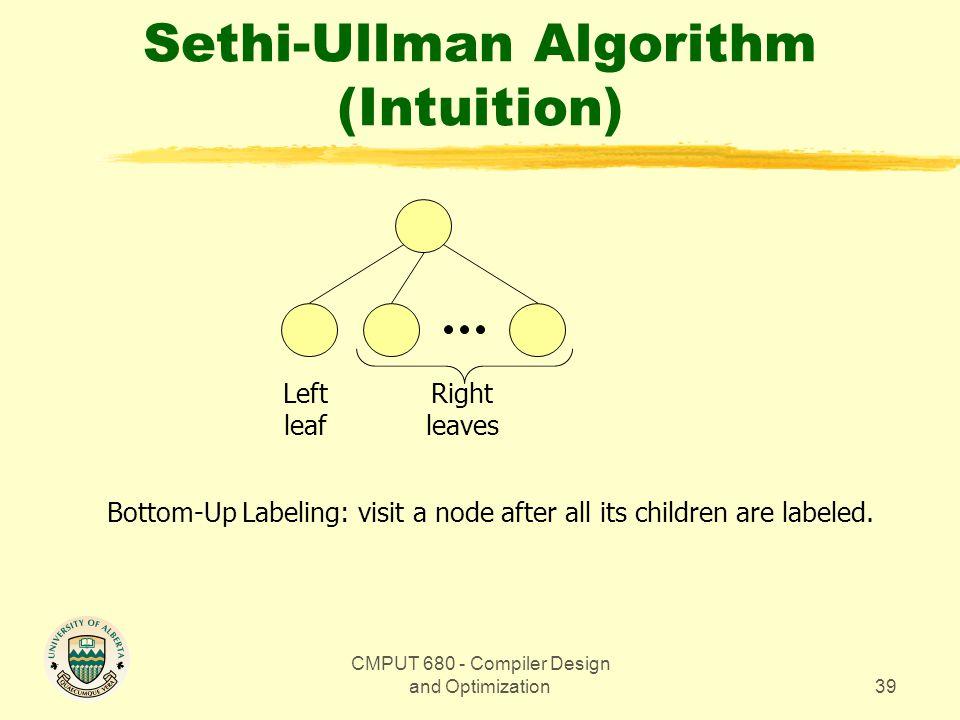CMPUT 680 - Compiler Design and Optimization39 Sethi-Ullman Algorithm (Intuition) Left leaf Right leaves Bottom-Up Labeling: visit a node after all its children are labeled.