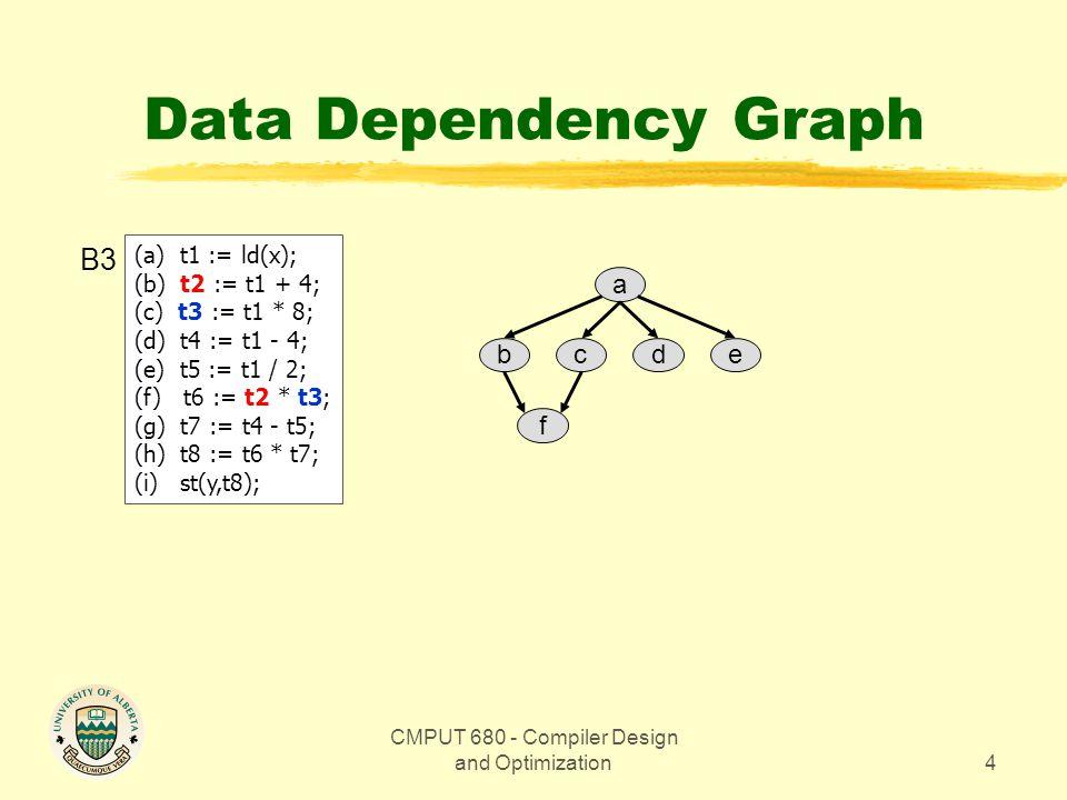 CMPUT 680 - Compiler Design and Optimization4 Data Dependency Graph B3 a bcde f (a) t1 := ld(x); (b) t2 := t1 + 4; (c) t3 := t1 * 8; (d) t4 := t1 - 4; (e) t5 := t1 / 2; (f) t6 := t2 * t3; (g) t7 := t4 - t5; (h) t8 := t6 * t7; (i) st(y,t8);