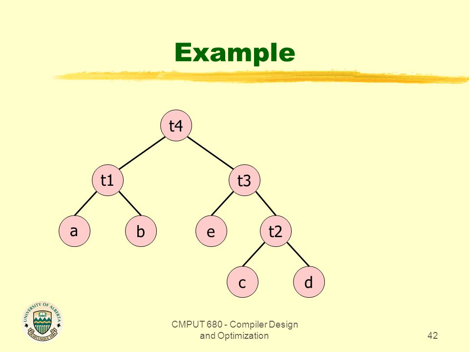 CMPUT 680 - Compiler Design and Optimization42 Example ab t2 cd t1t3 e t4