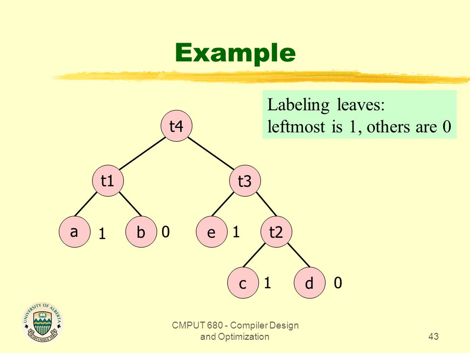 CMPUT 680 - Compiler Design and Optimization43 Example ab t2 cd t1t3 e t4 Labeling leaves: leftmost is 1, others are 0 1 0 0 1 1