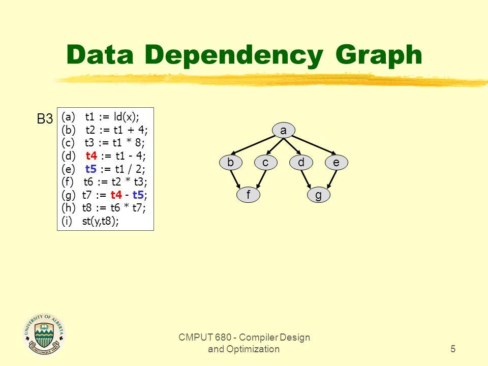 CMPUT 680 - Compiler Design and Optimization5 Data Dependency Graph B3 a bcdefg (a) t1 := ld(x); (b) t2 := t1 + 4; (c) t3 := t1 * 8; (d) t4 := t1 - 4; (e) t5 := t1 / 2; (f) t6 := t2 * t3; (g) t7 := t4 - t5; (h) t8 := t6 * t7; (i) st(y,t8);