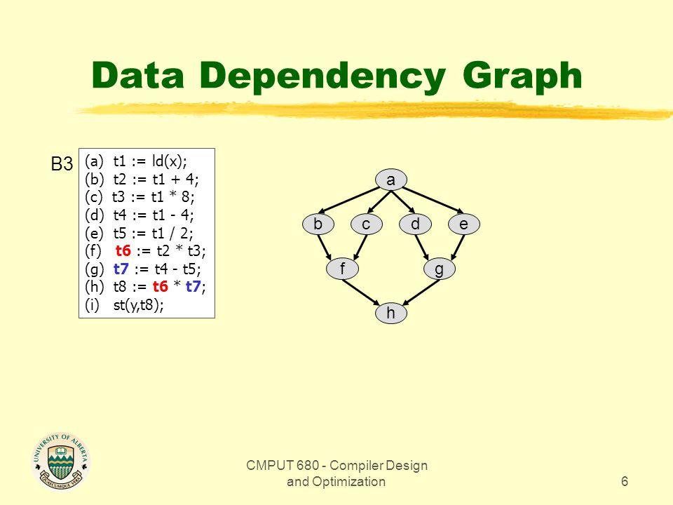 CMPUT 680 - Compiler Design and Optimization6 Data Dependency Graph B3 a bcdefg h (a) t1 := ld(x); (b) t2 := t1 + 4; (c) t3 := t1 * 8; (d) t4 := t1 - 4; (e) t5 := t1 / 2; (f) t6 := t2 * t3; (g) t7 := t4 - t5; (h) t8 := t6 * t7; (i) st(y,t8);