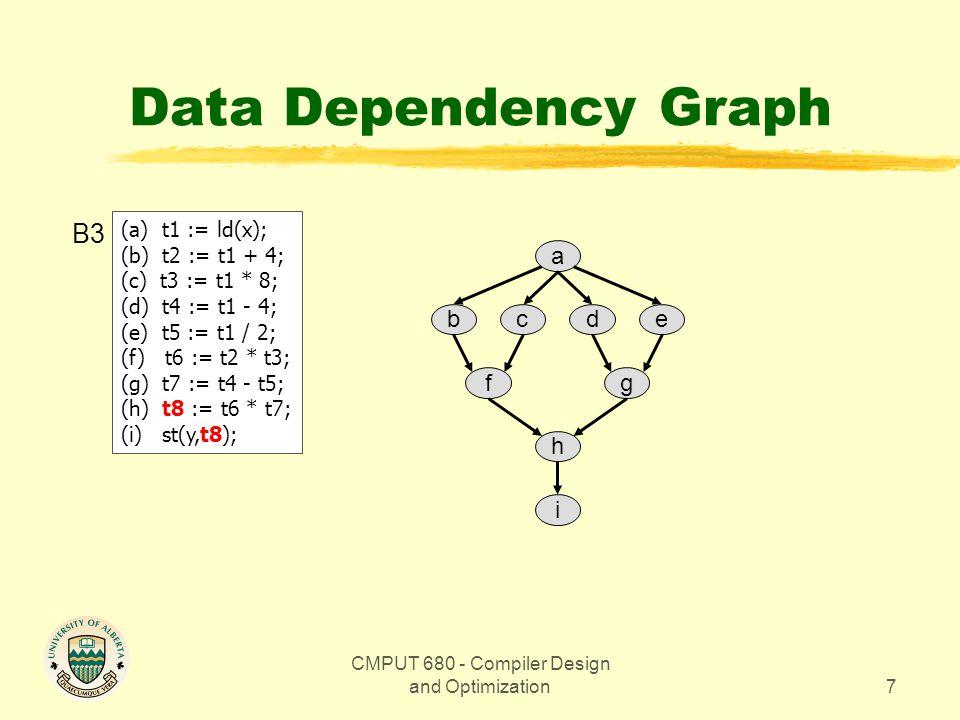 CMPUT 680 - Compiler Design and Optimization7 Data Dependency Graph B3 a bcdefg h i (a) t1 := ld(x); (b) t2 := t1 + 4; (c) t3 := t1 * 8; (d) t4 := t1 - 4; (e) t5 := t1 / 2; (f) t6 := t2 * t3; (g) t7 := t4 - t5; (h) t8 := t6 * t7; (i) st(y,t8);