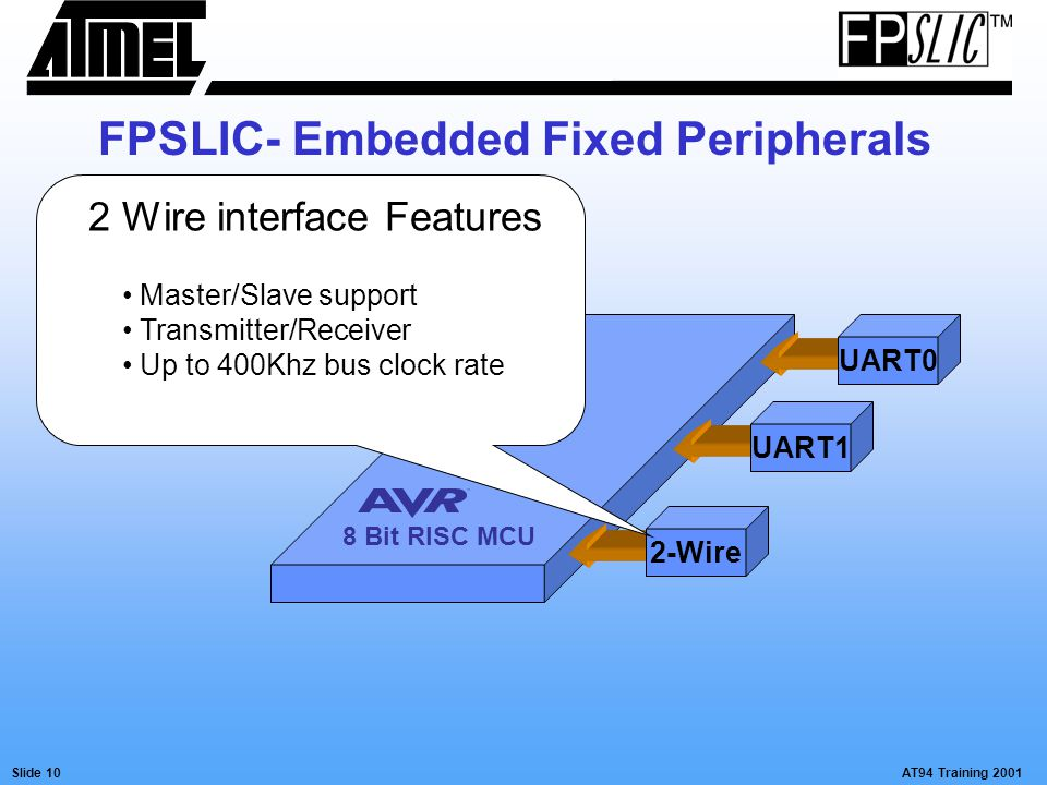 AT94 Training 2001Slide 10 UART0UART12-Wire 8 Bit RISC MCU 2 Wire interface Features Master/Slave support Transmitter/Receiver Up to 400Khz bus clock rate FPSLIC- Embedded Fixed Peripherals