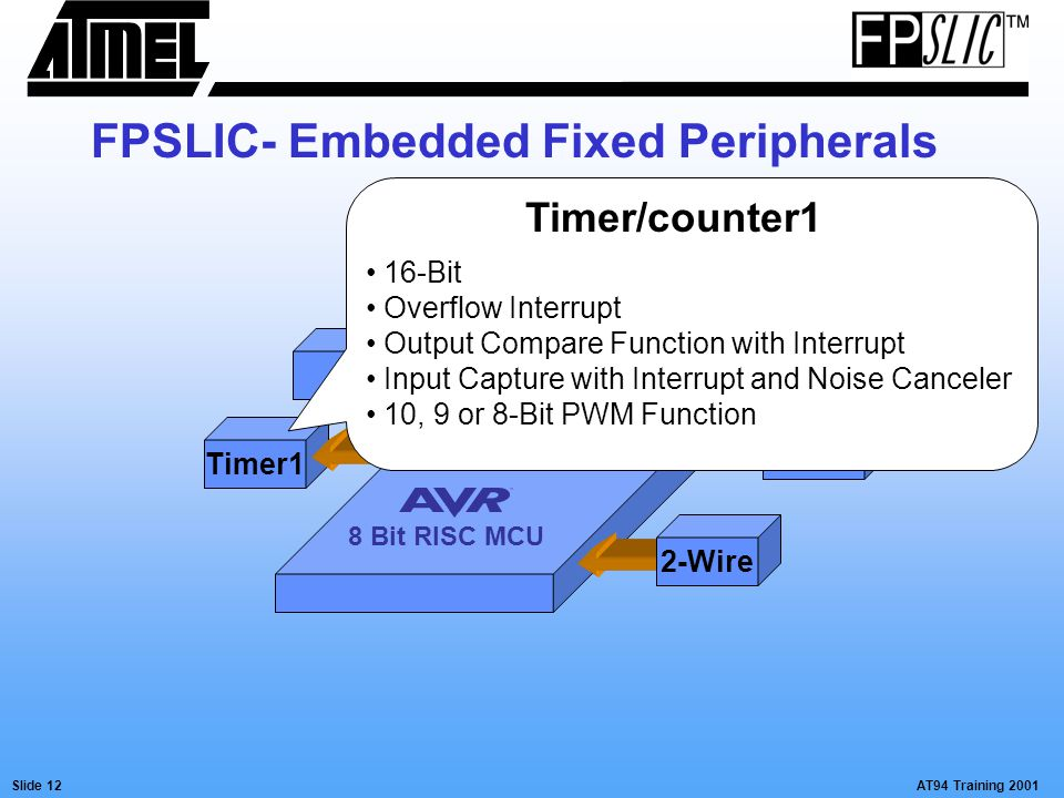 AT94 Training 2001Slide 12 Timer1 2-Wire 8 Bit RISC MCU FPSLIC- Embedded Fixed Peripherals Timer/counter1 16-Bit Overflow Interrupt Output Compare Function with Interrupt Input Capture with Interrupt and Noise Canceler 10, 9 or 8-Bit PWM Function