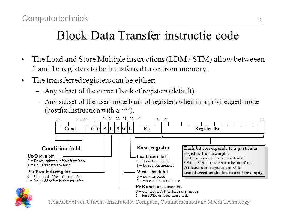 Computertechniek Hogeschool van Utrecht / Institute for Computer, Communication and Media Technology 8 Block Data Transfer instructie code The Load an