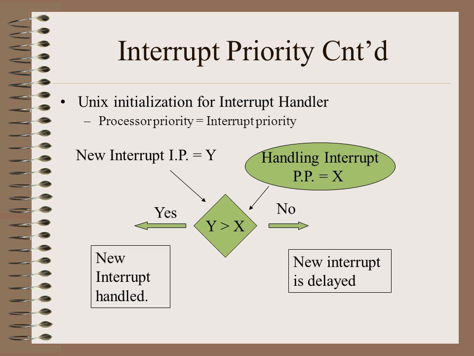 Interrupt Priority Cnt'd Unix initialization for Interrupt Handler –Processor priority = Interrupt priority Handling Interrupt P.P. = X New Interrupt