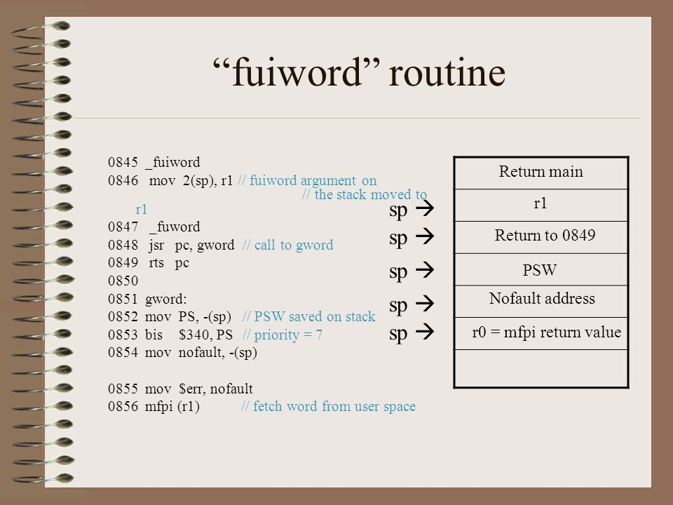"""""""fuiword"""" routine 0845 _fuiword 0846 mov 2(sp), r1 // fuiword argument on // the stack moved to r1 0847 _fuword 0848 jsrpc, gword// call to gword 0849"""