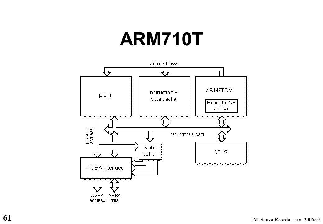 M. Sonza Reorda – a.a. 2006/07 61 ARM710T
