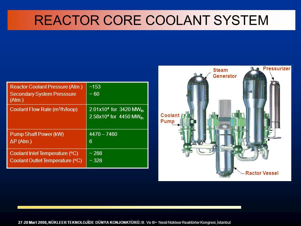 Ractor Vessel Pressurizer Steam Generator Coolant Pump Reactor Coolant Pressure (Atm.) Secondary System Presssure (Atm.) ~153 ~ 60 Coolant Flow Rate (
