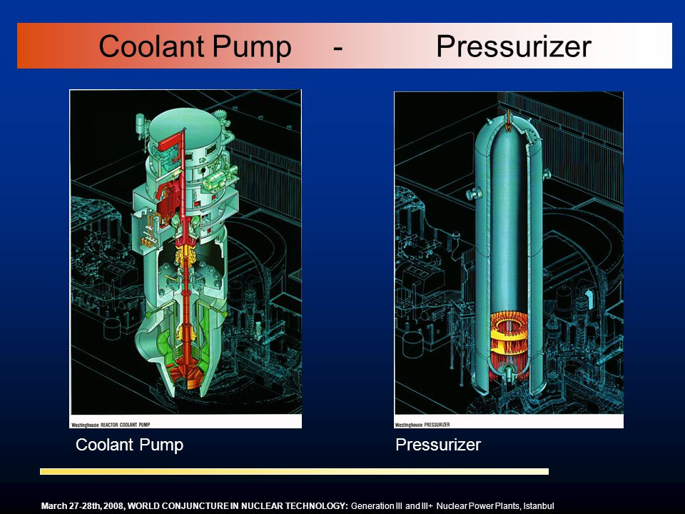 Coolant Pump Coolant Pump - Pressurizer Pressurizer March 27-28th, 2008, WORLD CONJUNCTURE IN NUCLEAR TECHNOLOGY: Generation III and III+ Nuclear Power Plants, Istanbul