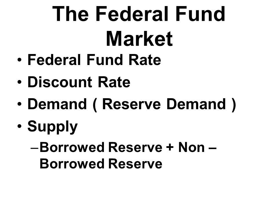 Fed Fund Rate Reserve E iDiD i FF R*NBR S D