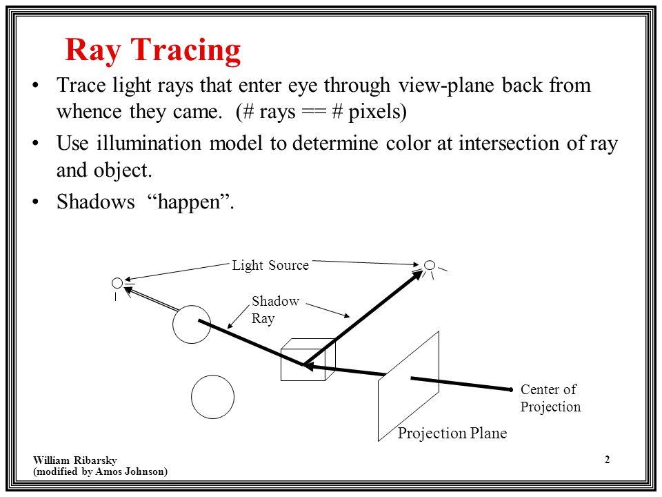 William Ribarsky (modified by Amos Johnson) 3 BASIC RAY TRACING 1.