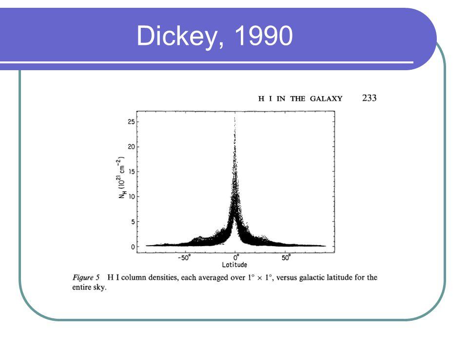 Dickey, 1990