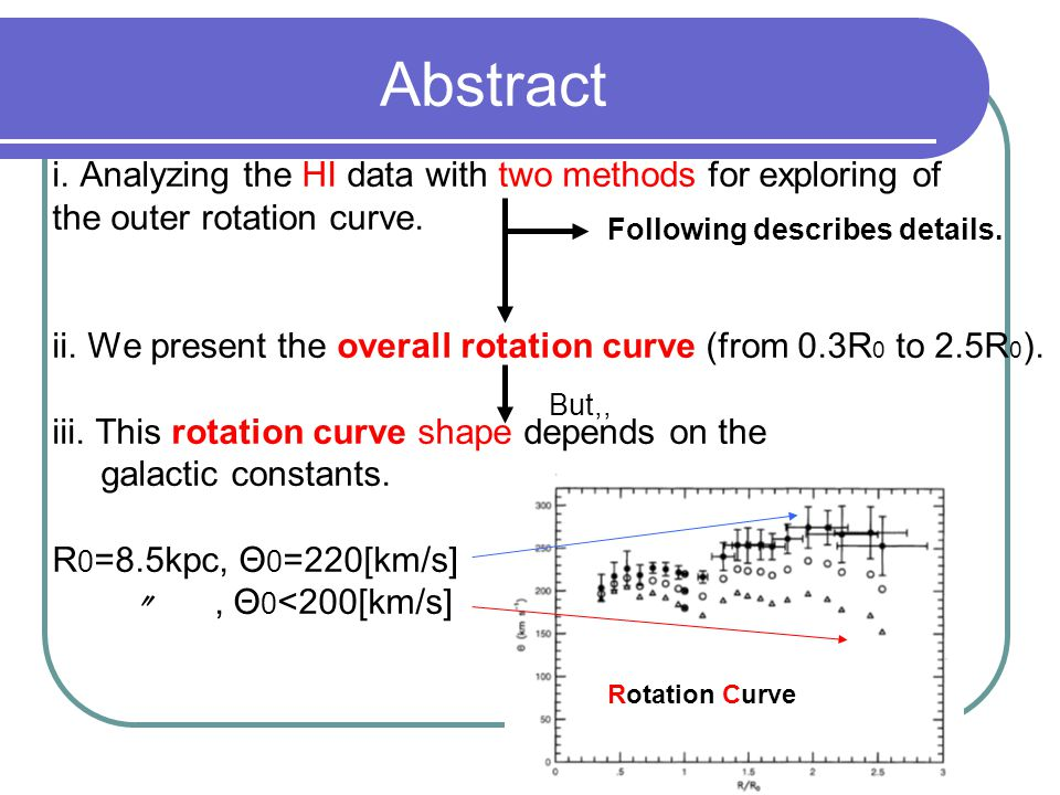 i. Analyzing the HI data with two methods for exploring of the outer rotation curve.
