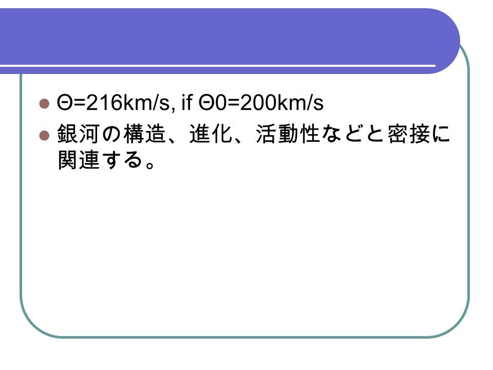Θ=216km/s, if Θ0=200km/s 銀河の構造、進化、活動性などと密接に 関連する。