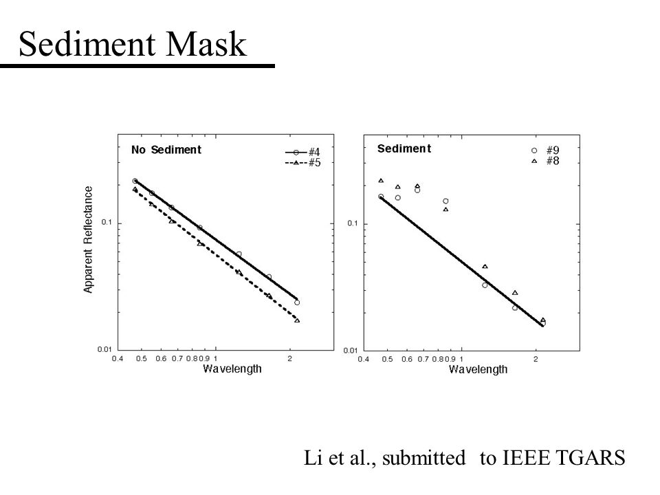 Sediment Mask Li et al., submitted to IEEE TGARS