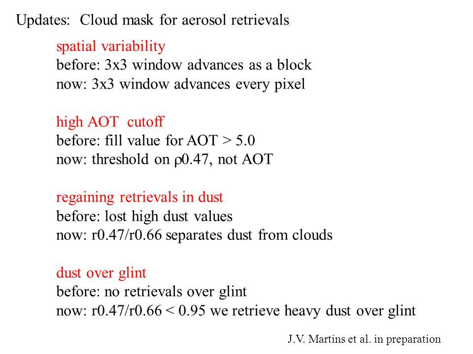 Updates: Cloud mask for aerosol retrievals spatial variability before: 3x3 window advances as a block now: 3x3 window advances every pixel high AOT cu