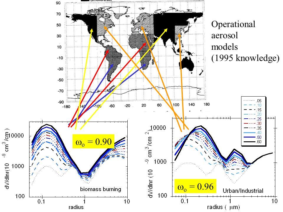 Operational aerosol models (1995 knowledge)  o = 0.90  o = 0.96