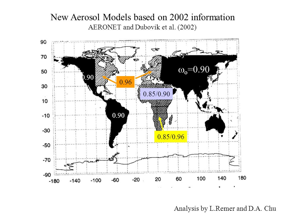  o =0.90 0.90 0.85/0.96 0.96 0.85/0.90 New Aerosol Models based on 2002 information AERONET and Dubovik et al. (2002) Analysis by L.Remer and D.A. Ch