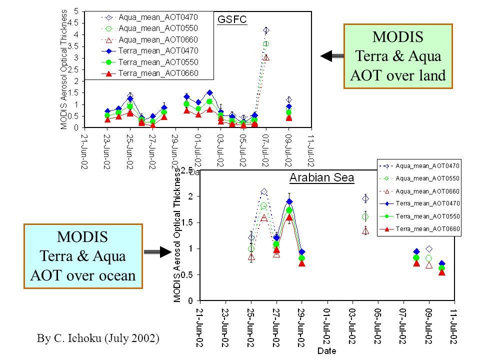 MODIS Terra & Aqua AOT over land MODIS Terra & Aqua AOT over ocean By C. Ichoku (July 2002)