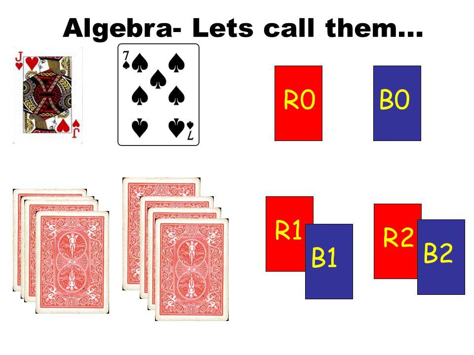 R0B0 R2 B2 R1 B1 Algebra- Lets call them...