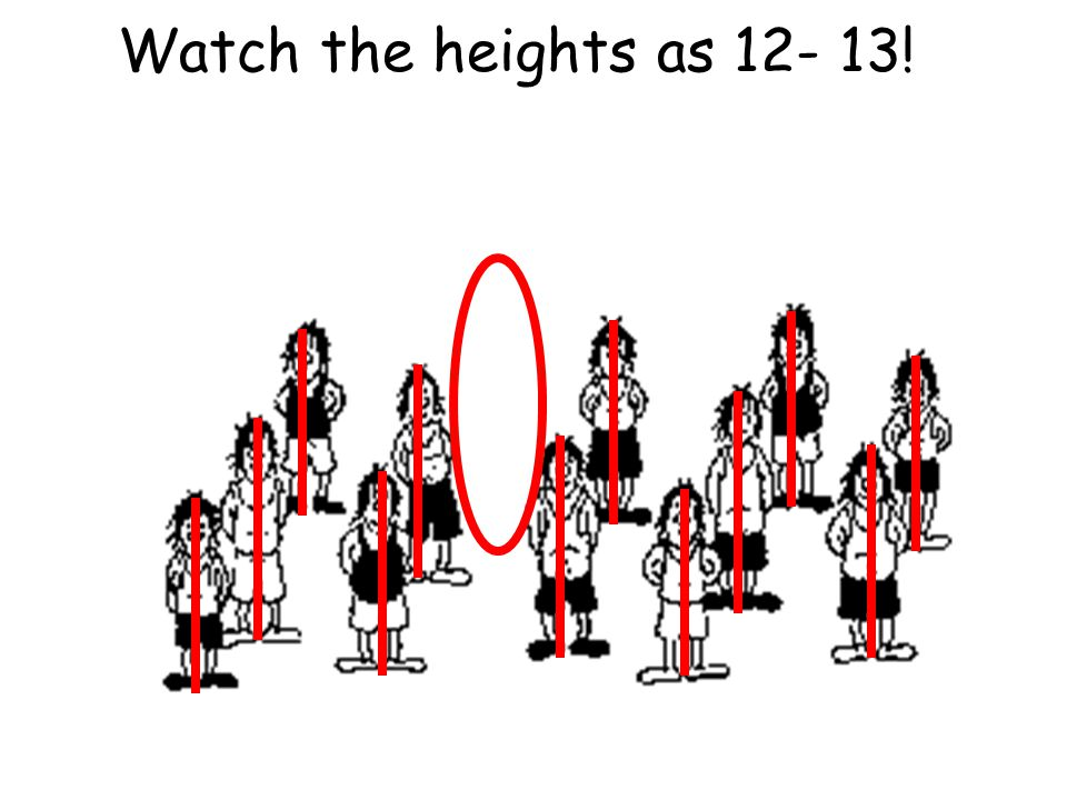 Watch the heights as 12- 13!