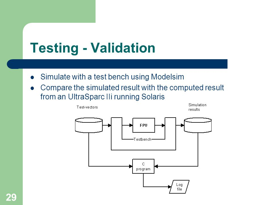 29 Testing - Validation Simulate with a test bench using Modelsim Compare the simulated result with the computed result from an UltraSparc IIi running Solaris