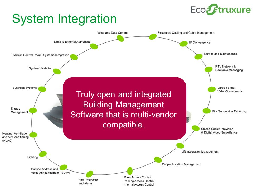 Schneider Electric 27 - Automation – Quintin McCutcheon – October 2010 System Integration Truly open and integrated Building Management Software that is multi-vendor compatible.