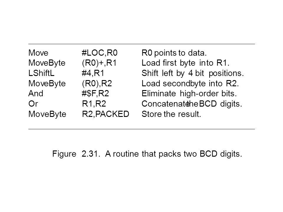 Move#LOC,R0R0pointstodata. MoveByte(R0)+,R1LoadfirstbyteintoR1.