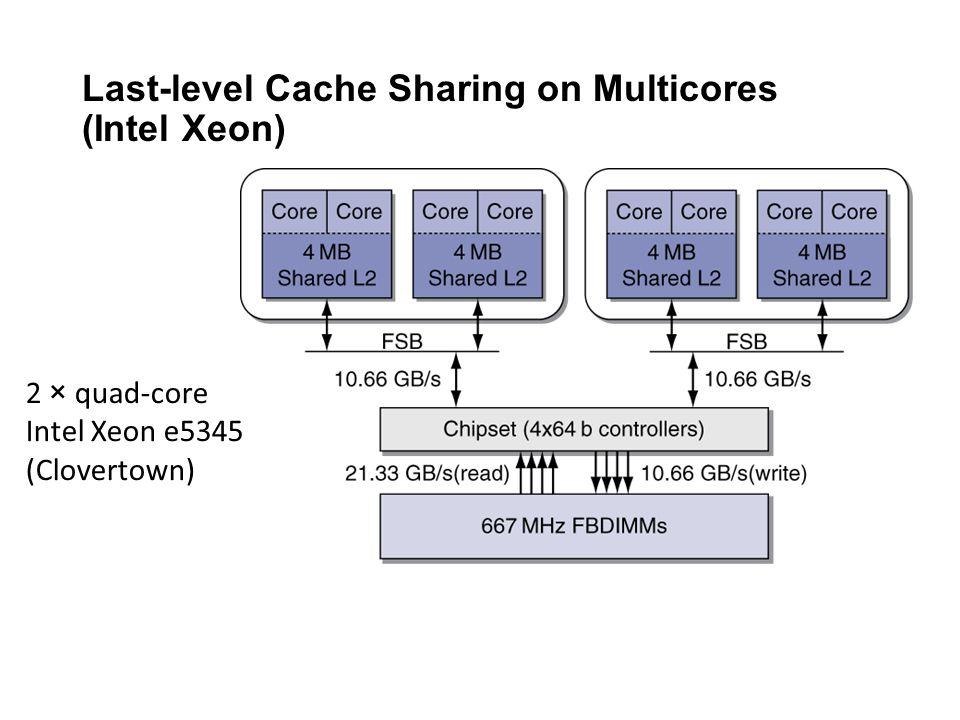 Last-level Cache Sharing on Multicores (Intel Xeon) 2 × quad-core Intel Xeon e5345 (Clovertown)