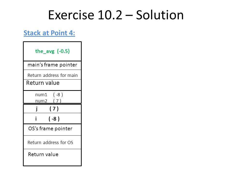 Exercise 10.2 – Solution the_avg (-0.5) main's frame pointer Return address for main Return value num1 ( -8 ) num2 ( 7 ) i ( -8 ) j ( 7 ) OS's frame pointer Return address for OS Return value Stack at Point 4: