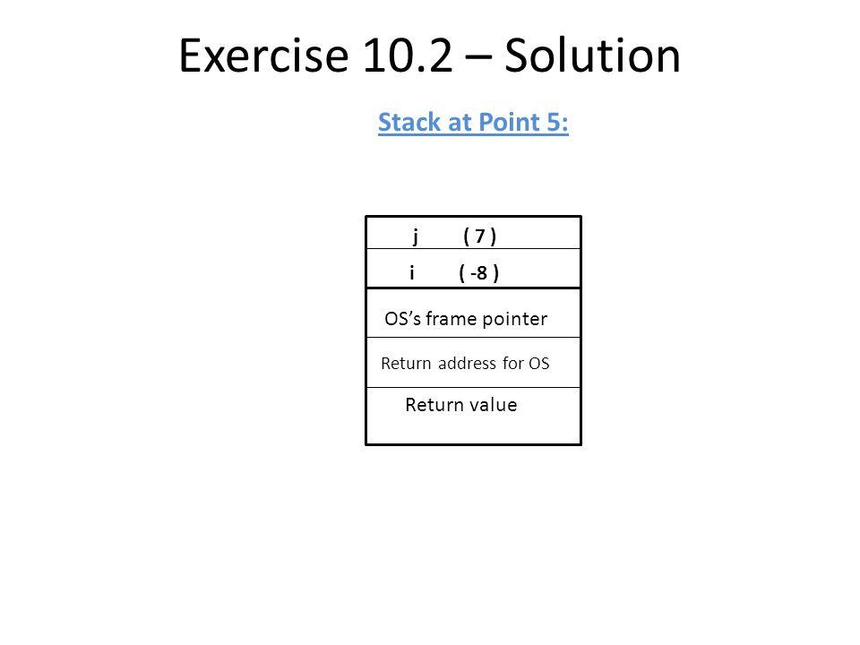 Exercise 10.2 – Solution i ( -8 ) j ( 7 ) OS's frame pointer Return address for OS Return value Stack at Point 5: